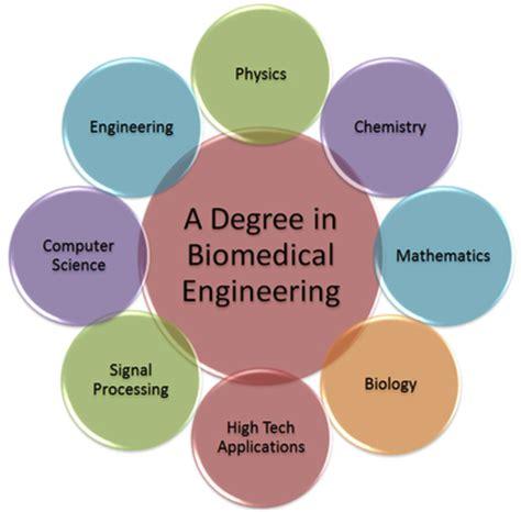 714 Senior Engineer Jobs in Minneapolis, MN LinkedIn